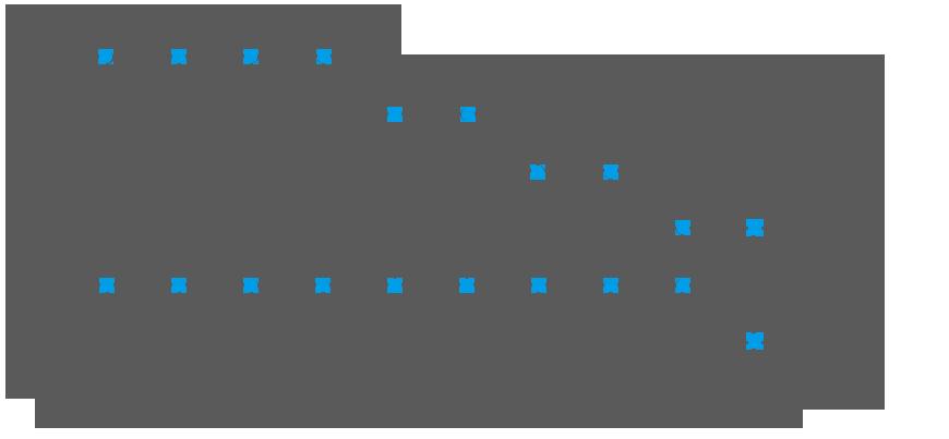 dhd_graph_2